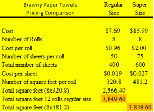 Comparison Pricing - Brawny Paper Towels